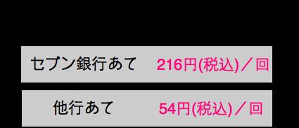 セブン銀行(セブン銀行ATM振込み) (2)